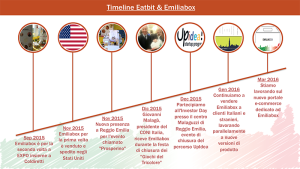 Timeline-Eatbit-Emiliabox2